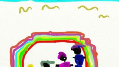 Photo of تحليل رسومات الأطفال نفسياً